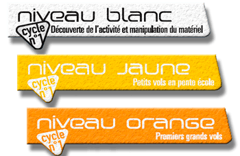 Stage Parapente pyrénées initiation Niveau Orange